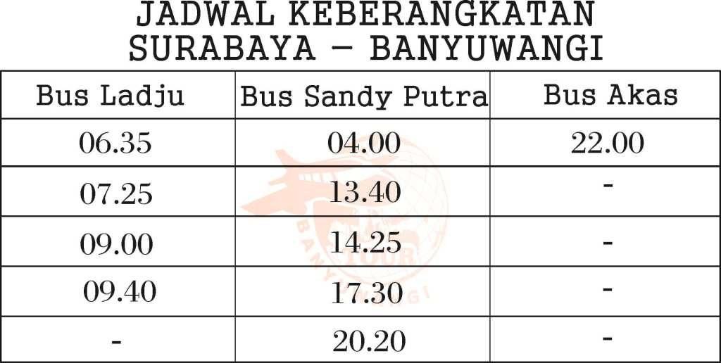 Jadwal kebarangkatan akas ke banyuwangi, jadwal keberangkatan bus dari banyuwangi, keberangkatan bus menuju Banyuwangi