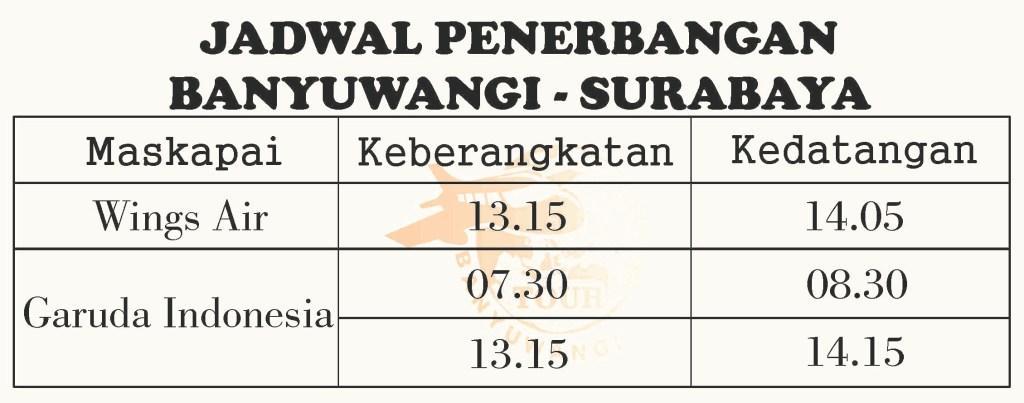 Jadwal penerbangan dari Banyuwangi, Jadwal penerbangan Garuda, Jadwal penerbangan bandara Banyuwangi