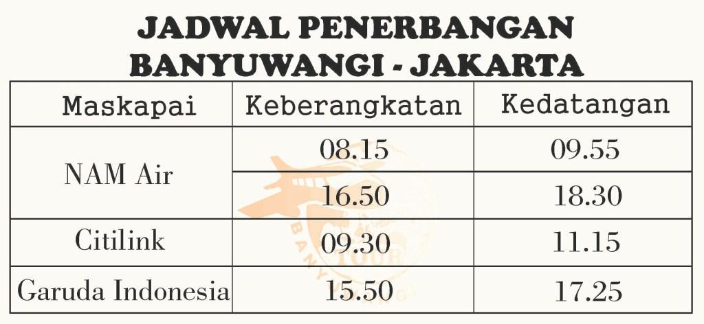 Jadwal penerbangan dari Banyuwangi, jadwal Penerbangan Banda banyuwangi, Jadwal penerbangan garuda